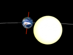 Rotating Earth