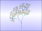 Recursive 2D tree